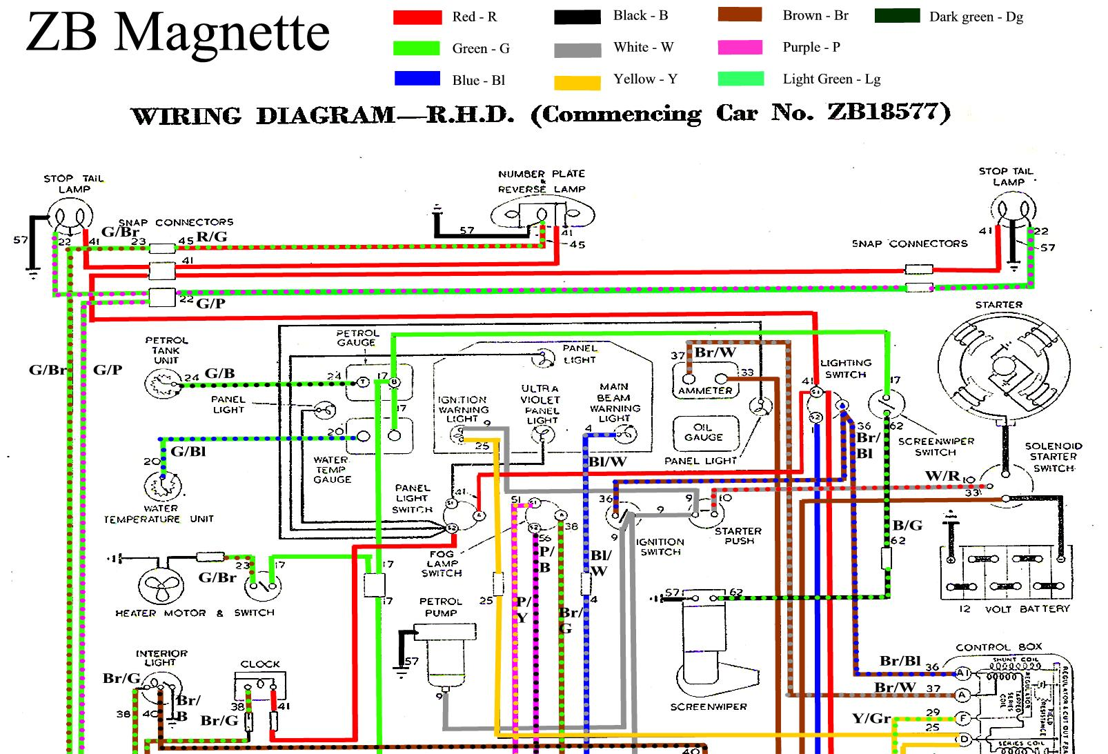 Mg Wiring Diagram from tickell.me.uk